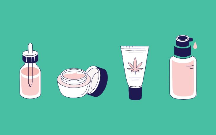 CBD FOR PAIN RELIEF GUIDE 2