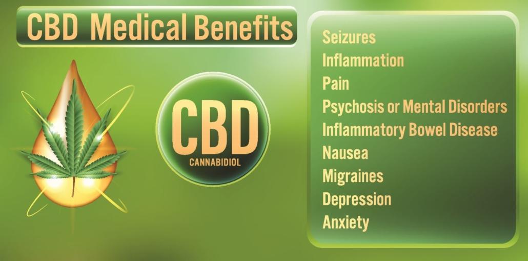 Cbd and hemp medical benefits
