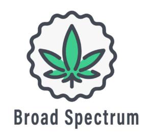 Icon_0005_Broad Spectrum