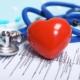 CBD For Hypertension