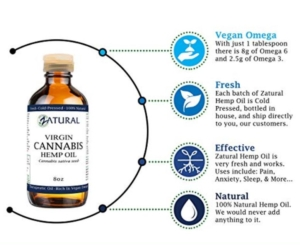 Zatural Cannibas Sativa Hemp Oil Review - (MUST Read Before