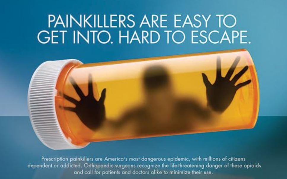 Dangers Of Opioids