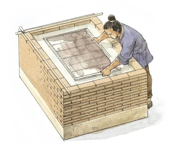 Hemp Paper Making