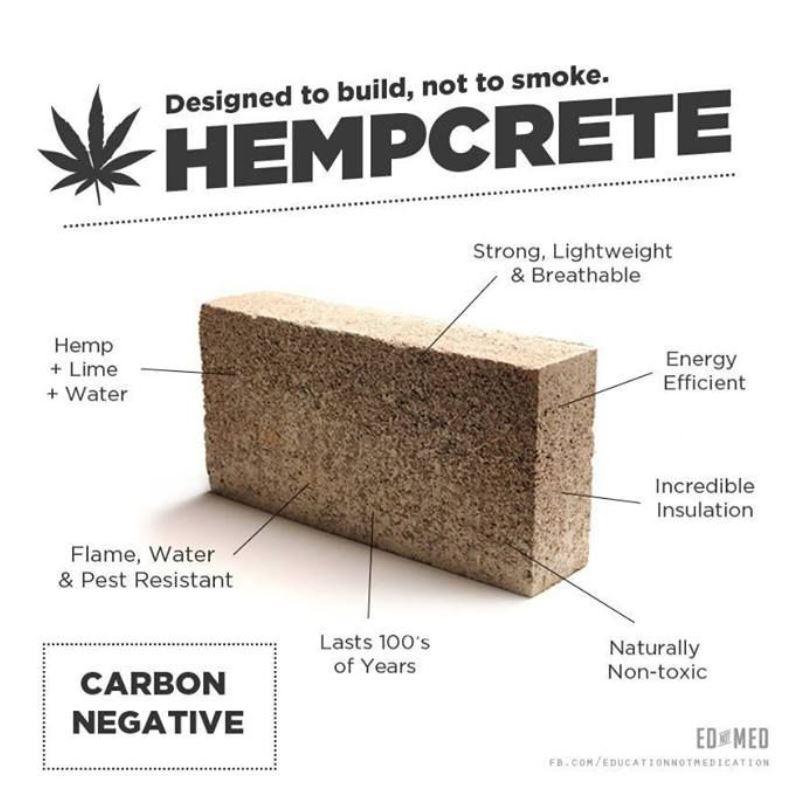 Hempcrete Image
